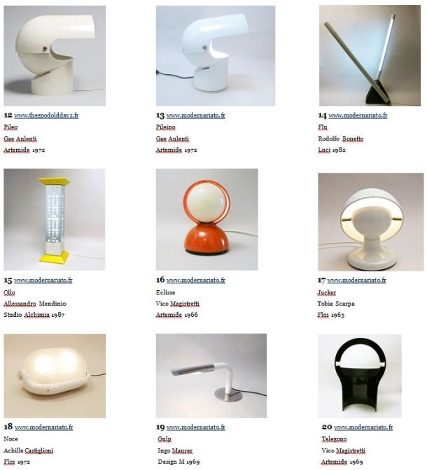 expo vente 50 luminaires de 1950 à 1980 the good old dayz ligne roset reaumur 7